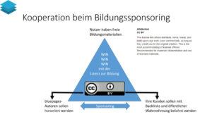 BildungssponsoringMitCC-BY